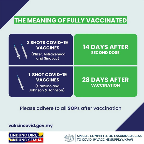 Fully-vaccinated